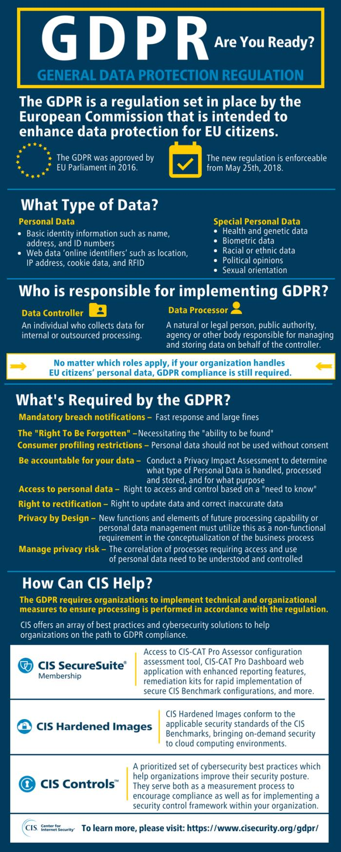 GDPR  - gdpr infographic v3 1 100757931 large - GDPR – Are you Ready?