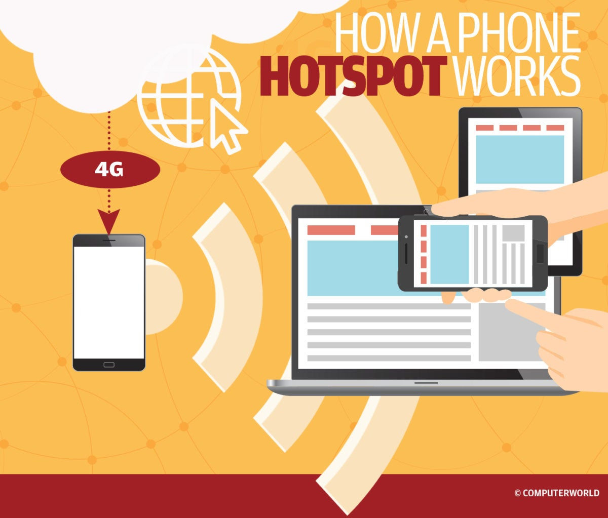 How a phone hotspot works_chart