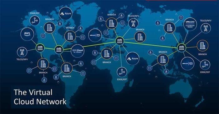 vmware virtual cloud network