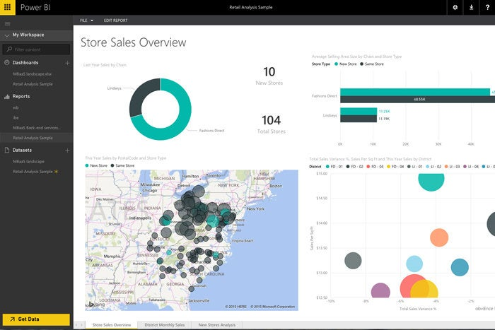 4 microsoft power bi visual analytics
