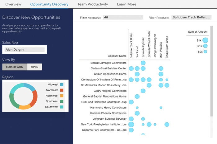 7 salesforce einstein analytics visual analytics