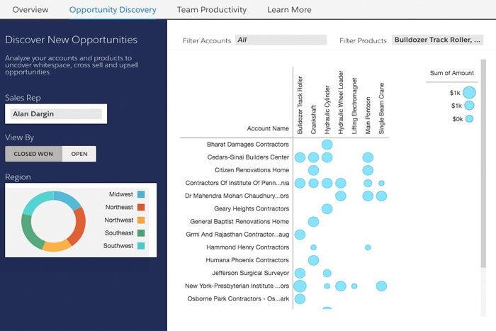 7 salesforce einstein analytics visual analytics