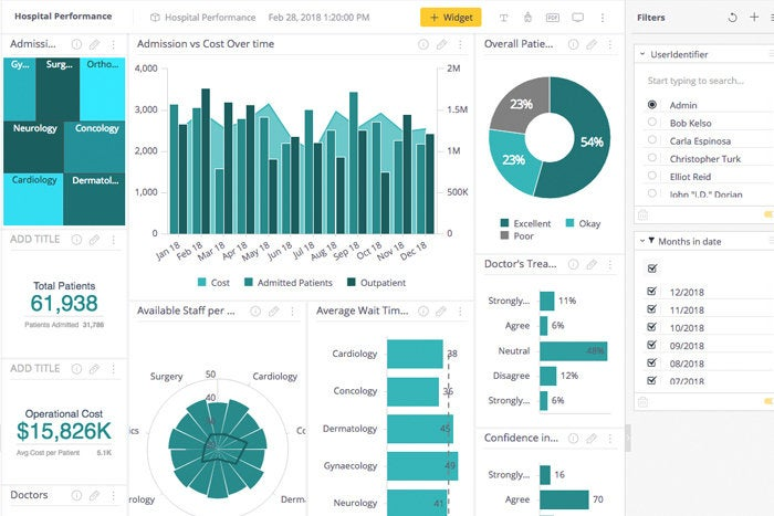 Top 10 business intelligence (BI) tools for data visualization | CIO