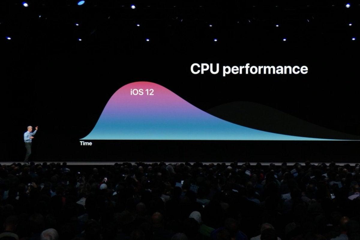 apple wwdc 2018 ios12 performance