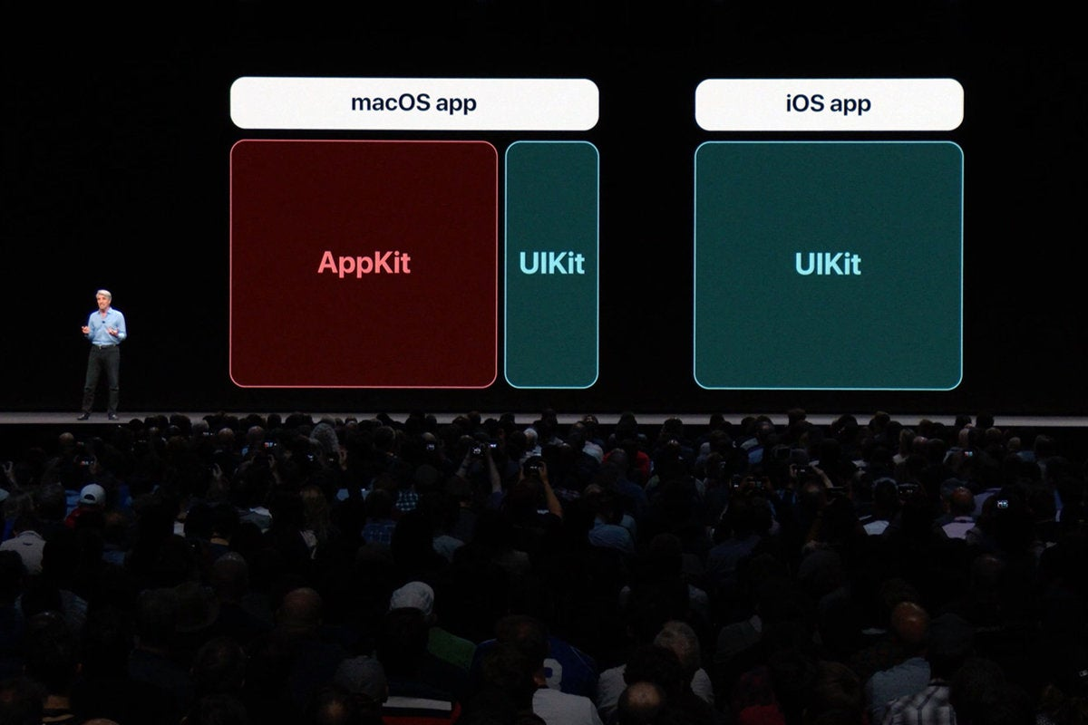 Apple, WWDC, iOS, watchOS, iPad, iPhone, Apple Watch