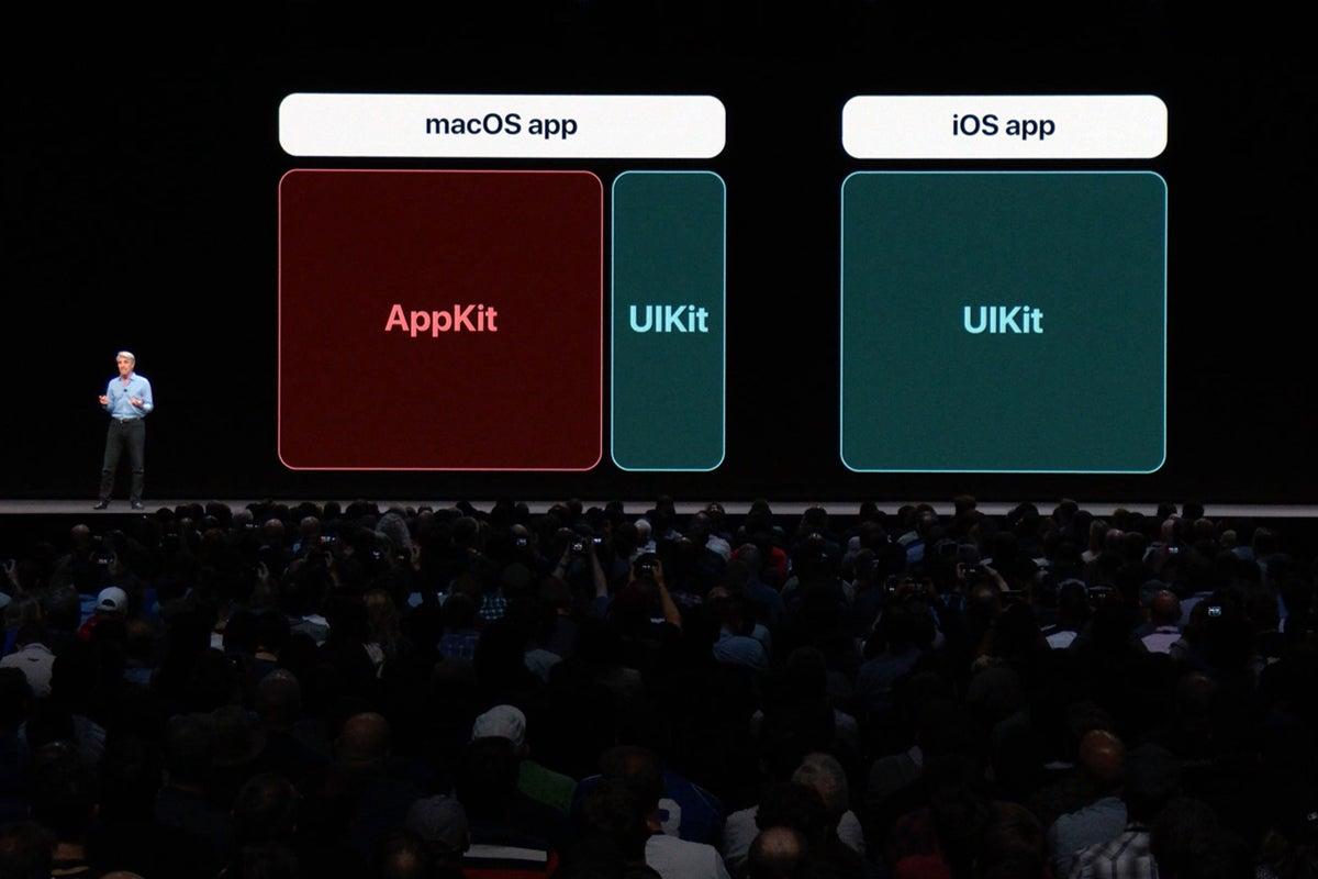 Best External Hard Drive For Mac 2020 What will the Mac be like in 2020? | Macworld