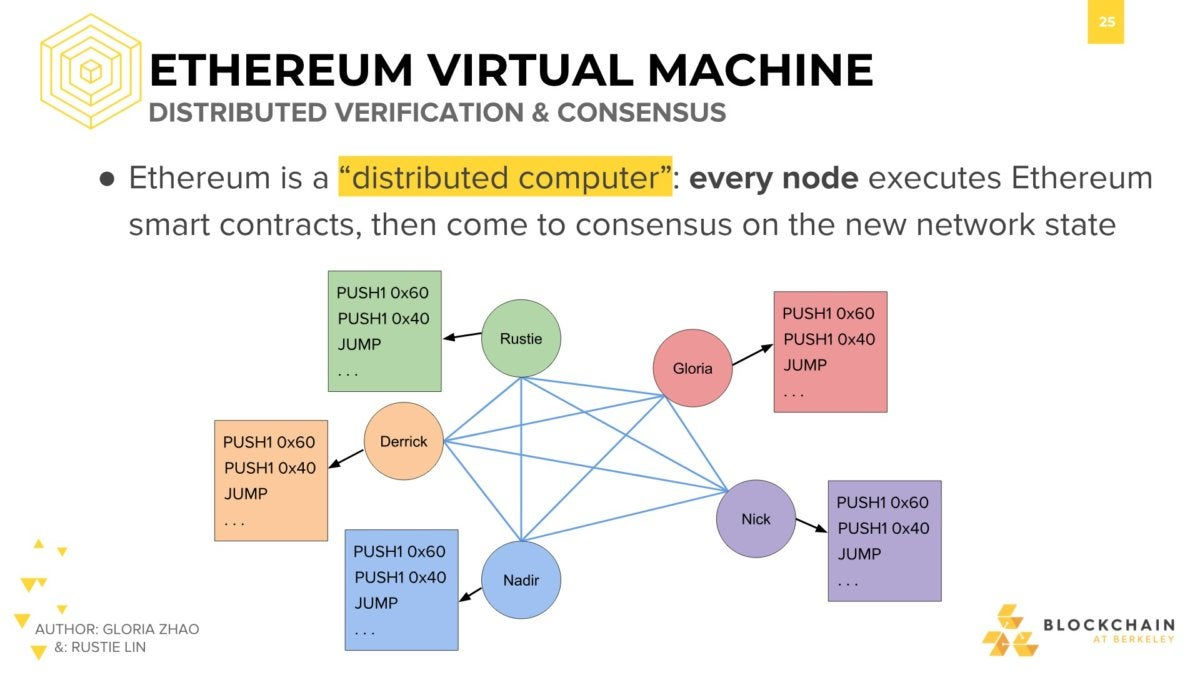 blockchain fundamentals screenshot ethereum
