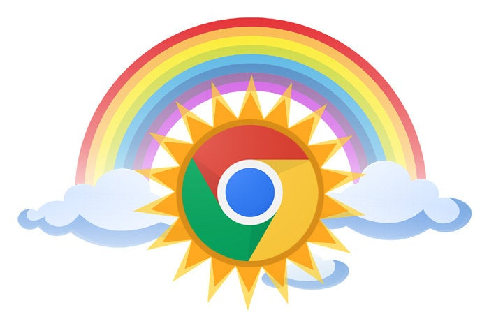 Chromebook Cloud
