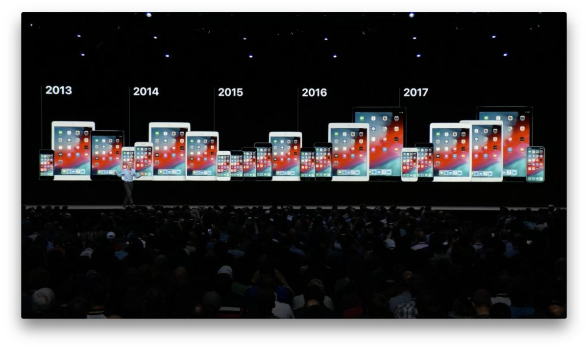 ios 12 devices