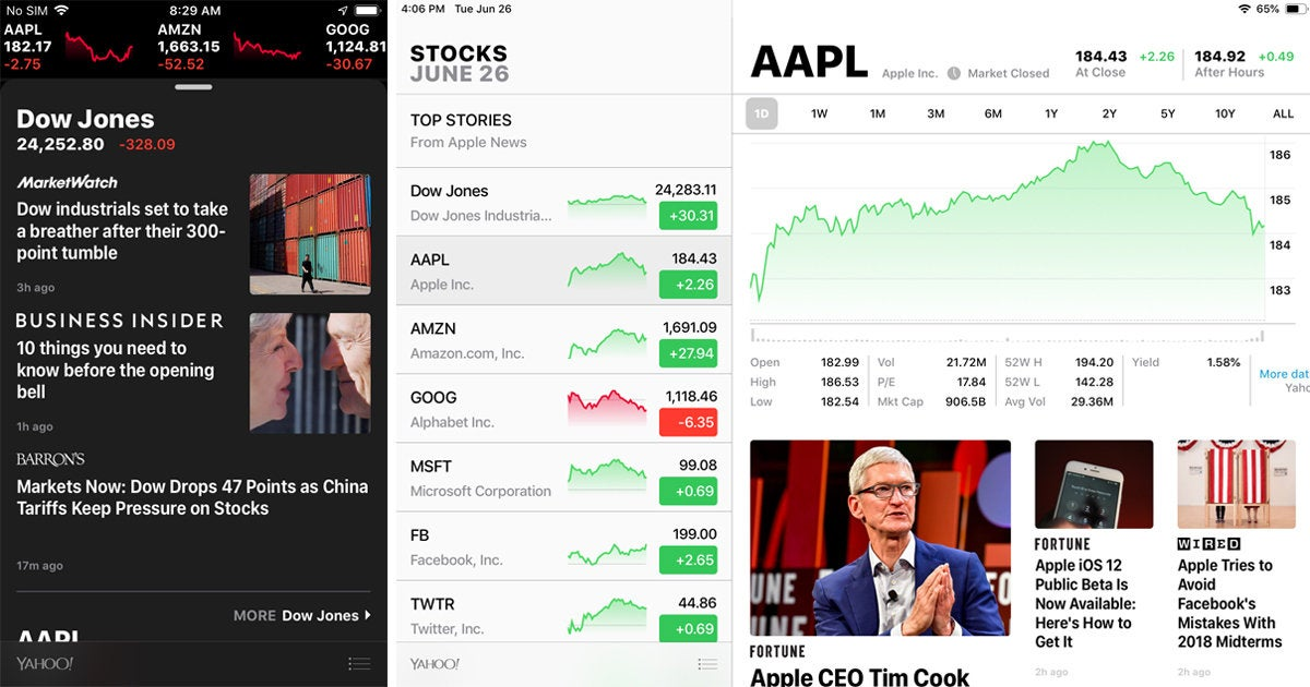 ios 12 stocks