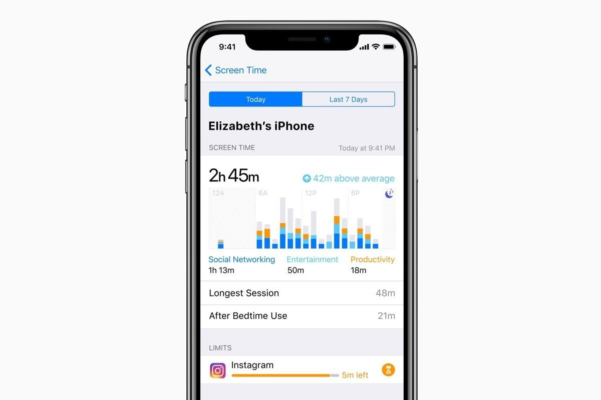ios12 screen time report