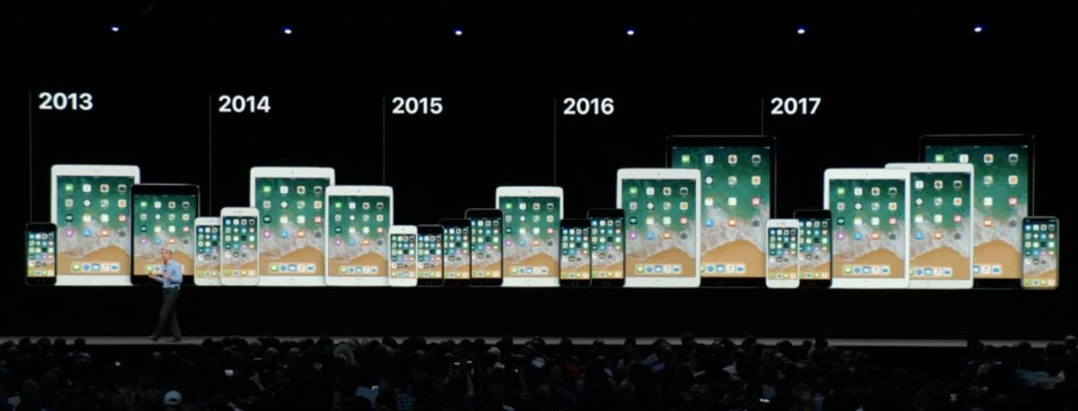 ios12 supported devices