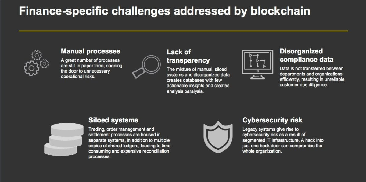 EY blockchain
