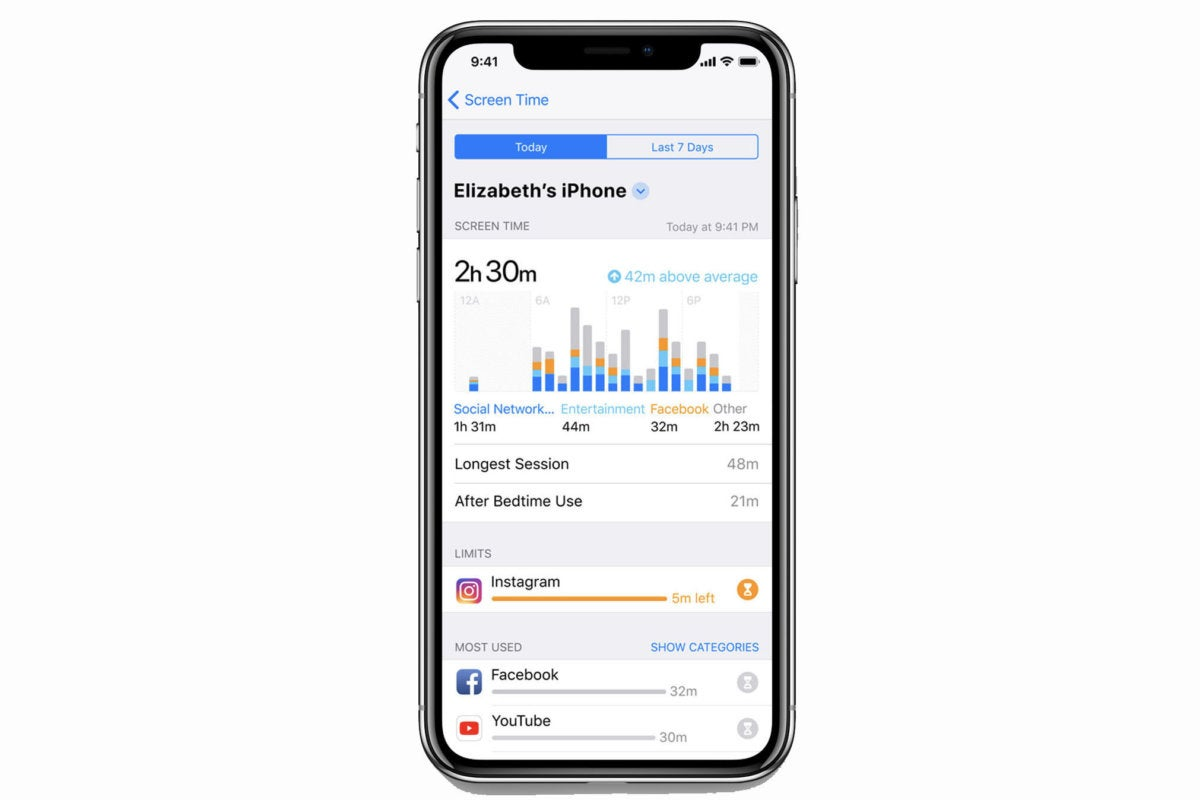wwdc18 screen time
