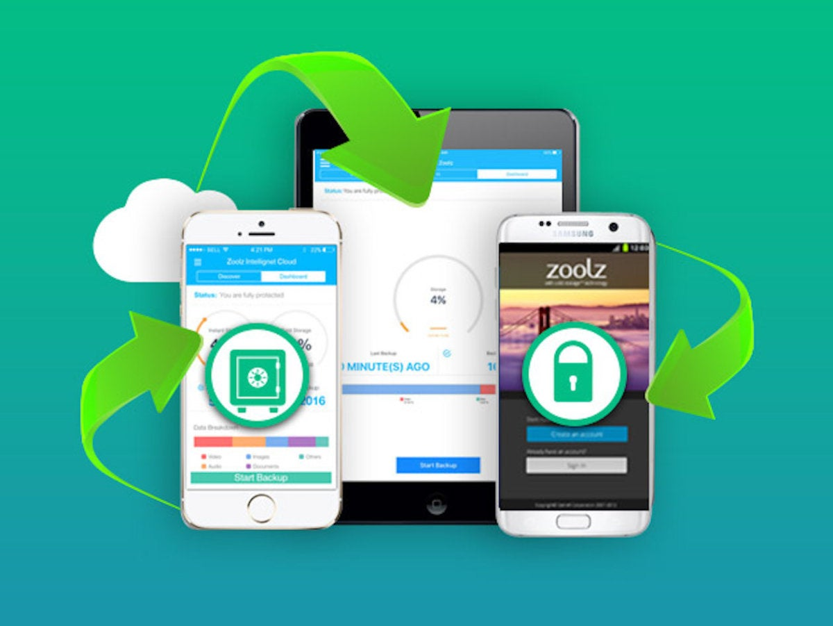Get A Lifetime Of 2TB Cloud Storage From Zoolz For Just $45