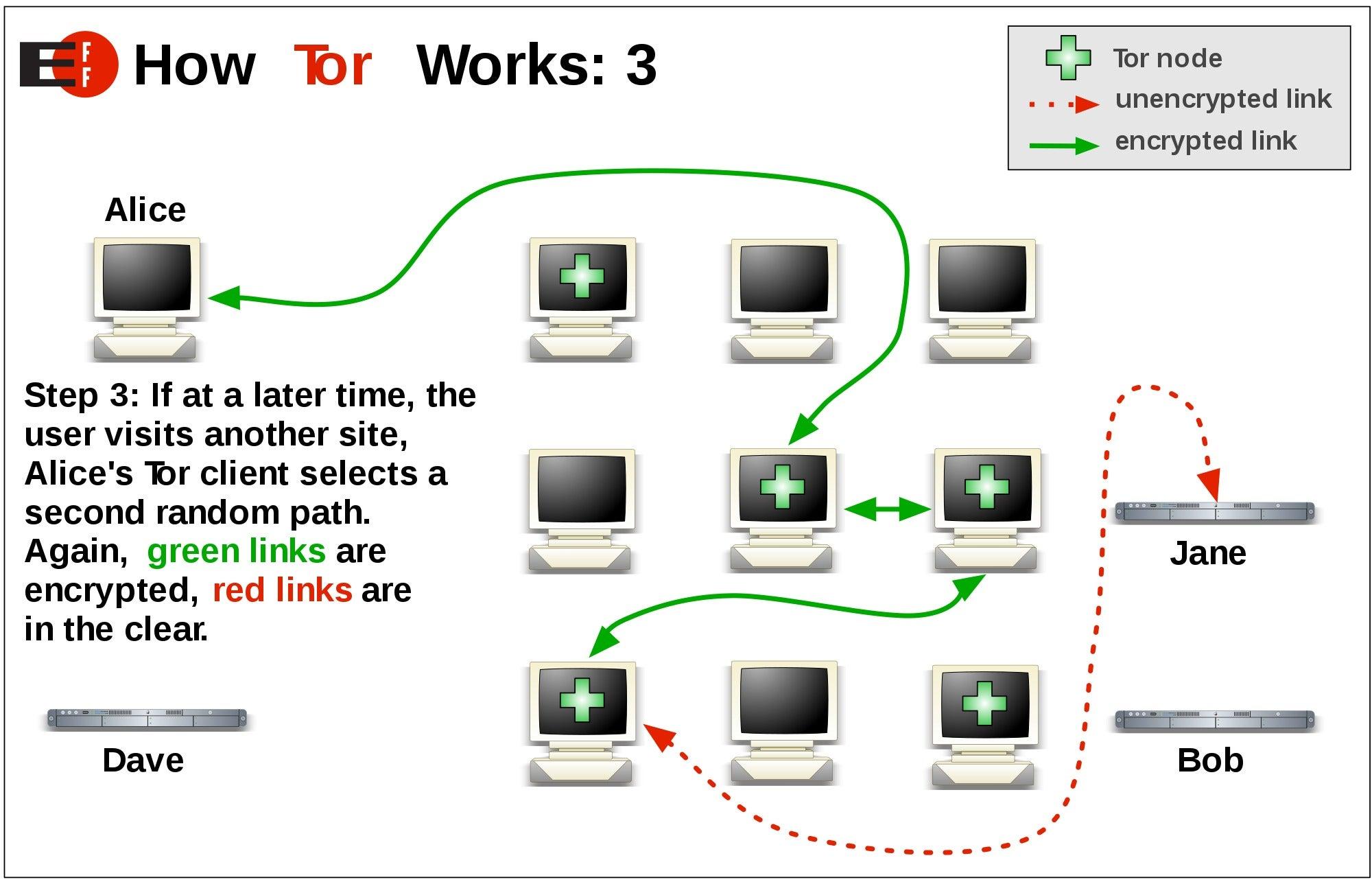 Tor browser похожие hidra tor browser скачать для мак официальный сайт гидра