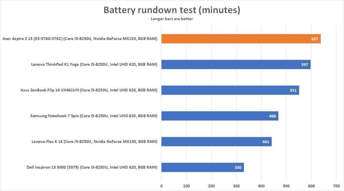 acer battery