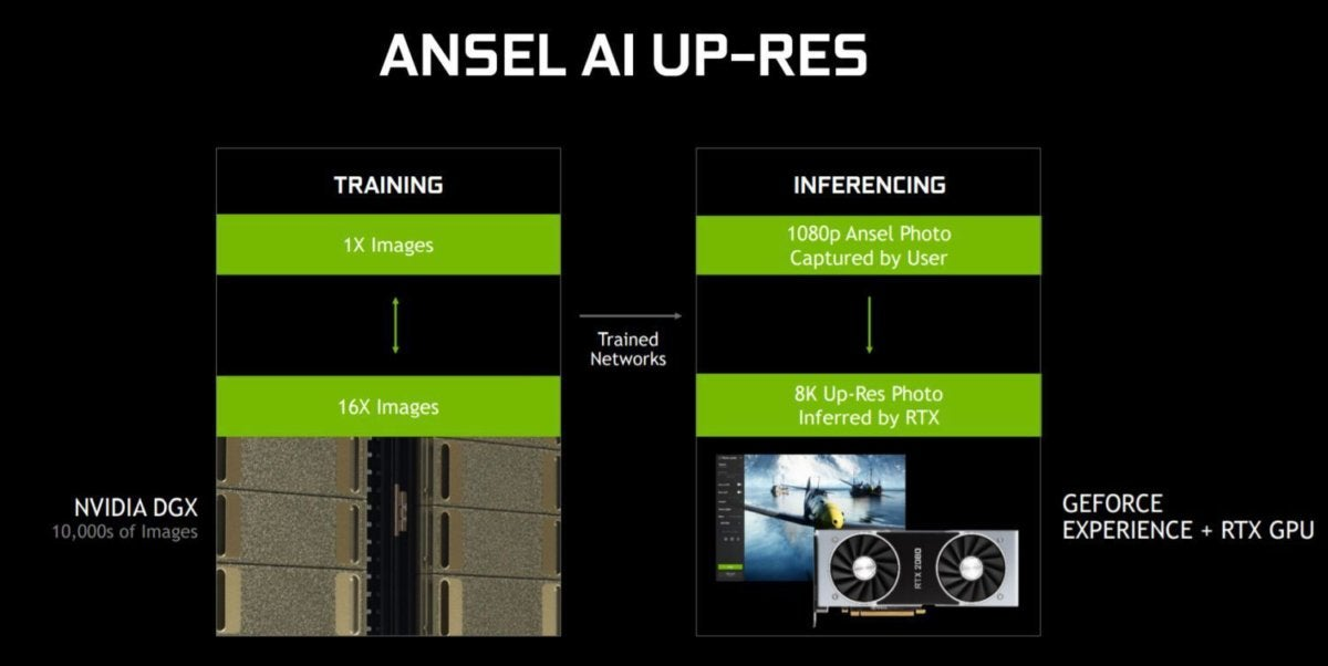 ansel ai up res