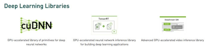 cuda deep learning libraries