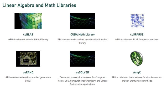 cuda math libraries