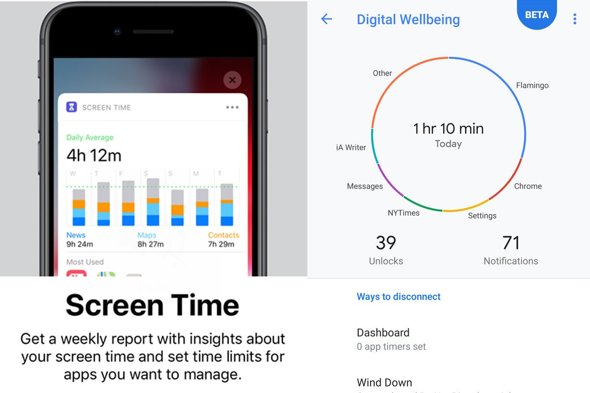 iOS Screen Time vs  Android Digital Wellbeing | Macworld
