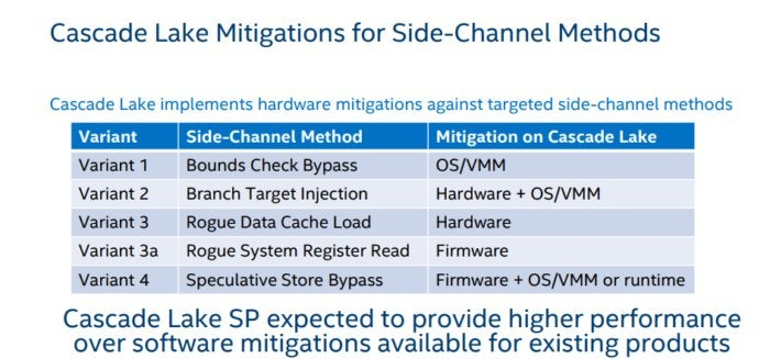 intel cascade lake mitigations