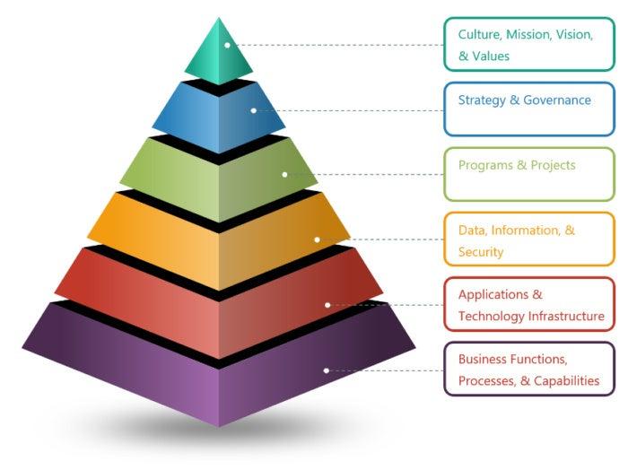 pack pyramid
