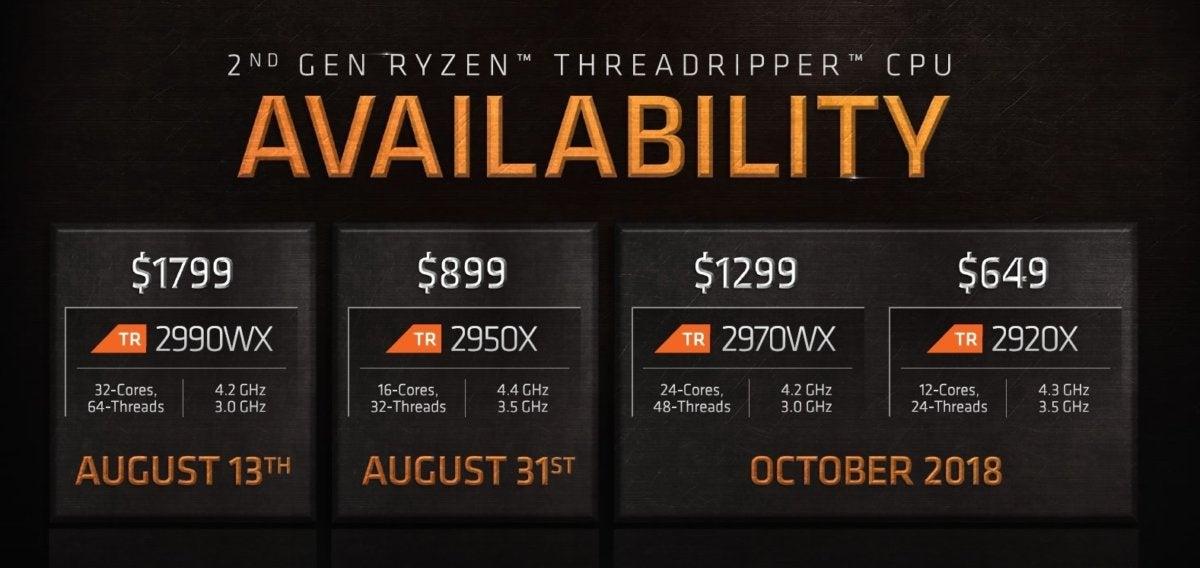 2nd Gen Threadripper 2990WX review: AMD's 32-core CPU is