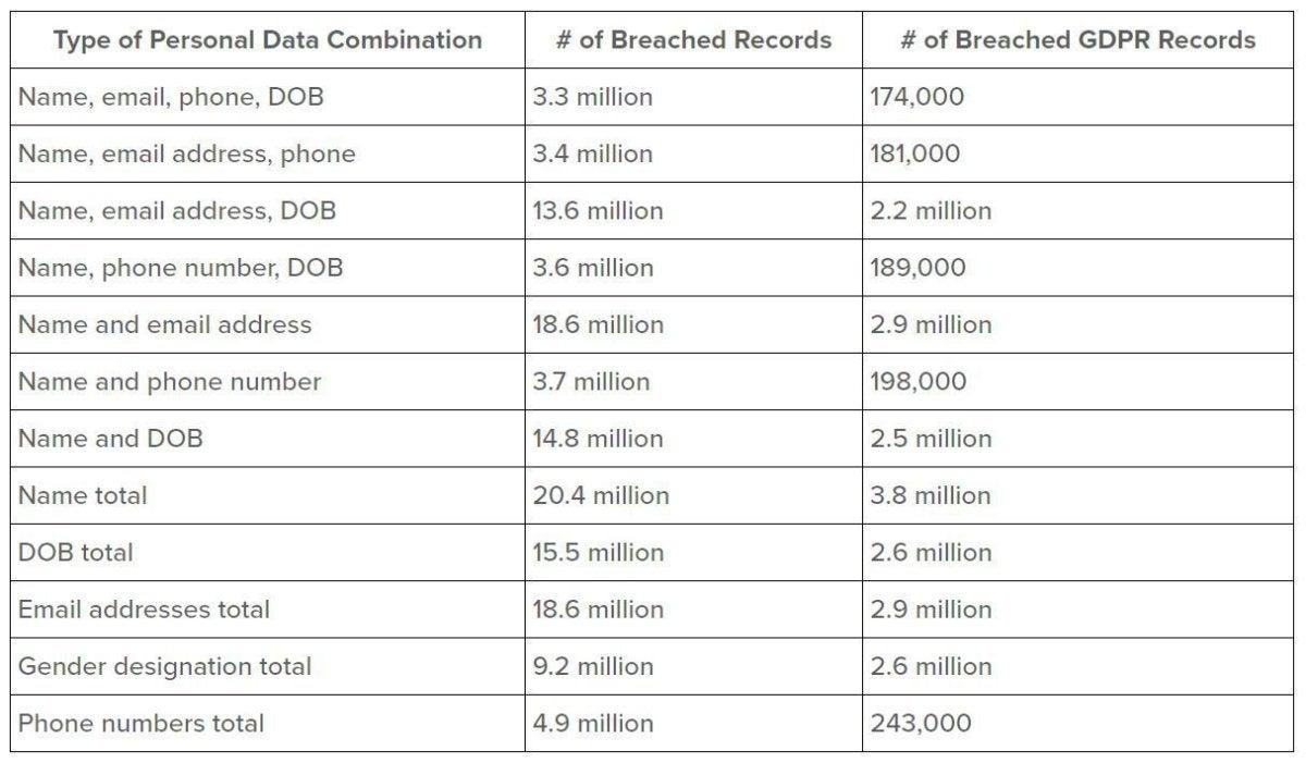 timhop data breach