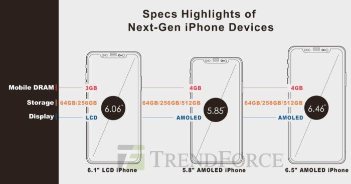 trendforce iphone skematics