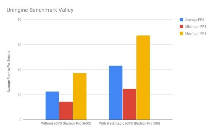 uningine benchmark valley