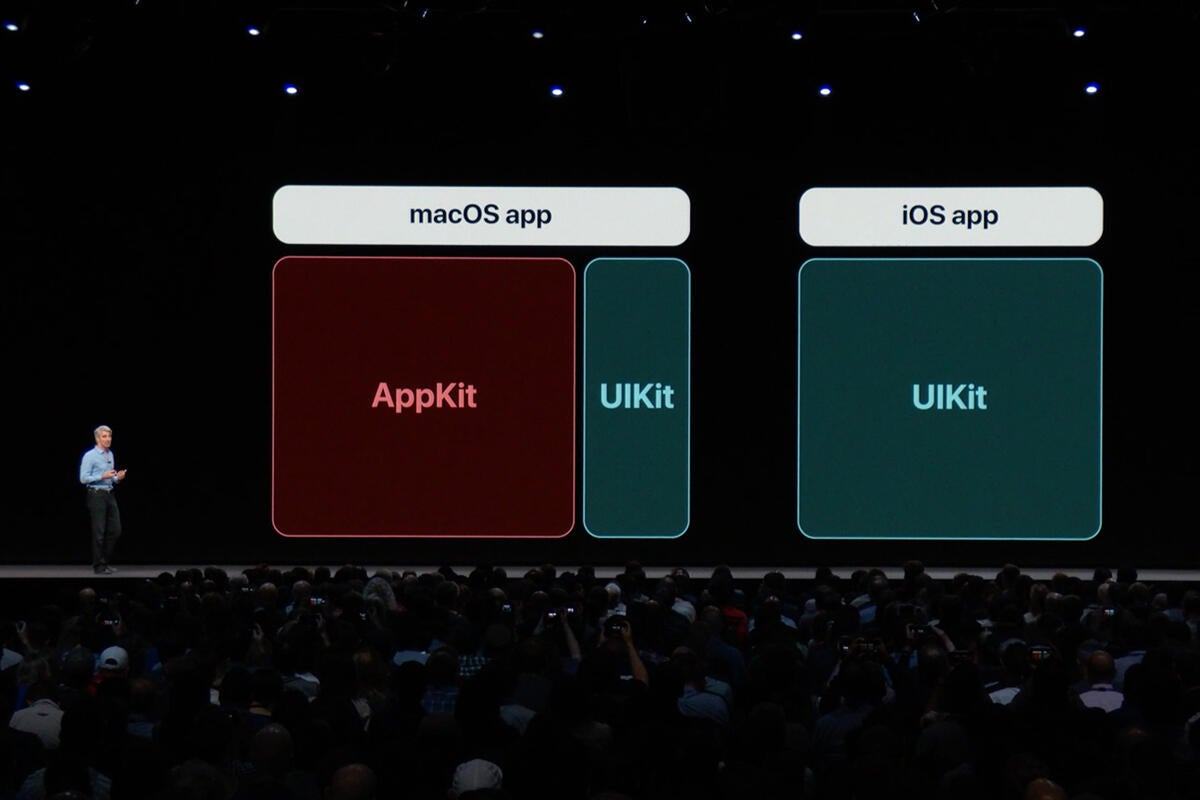 wwdc 2018 ios apps on mac
