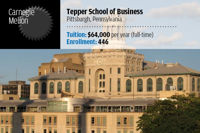 Carnegie Mellon — Tepper School of Business