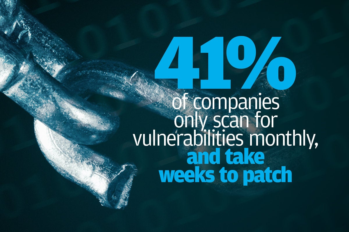 3 scan for vulnerabilities