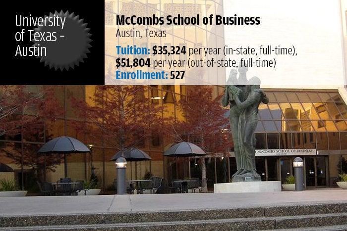 University of Texas, Austin — McCombs School of Business