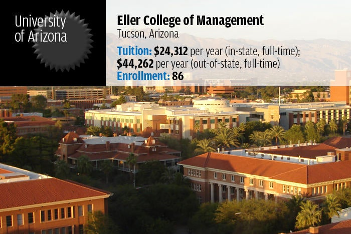 University of Arizona — Eller College of Management