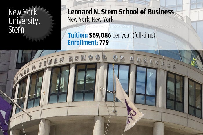 New York University — Leonard N. Stern School of Business