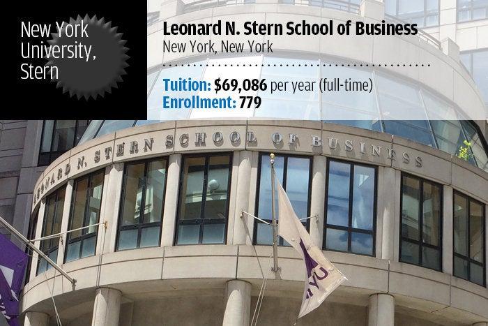 New York University — Leonard N. Stern School of Business