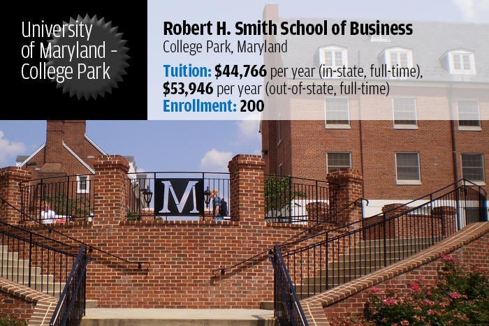 University of Maryland, College Park — Robert H. Smith School of Business