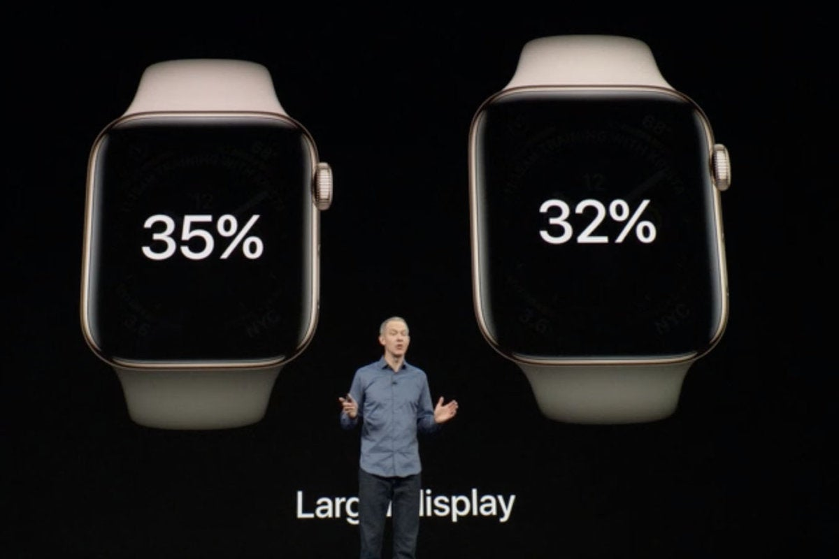 apple event watch series4 size