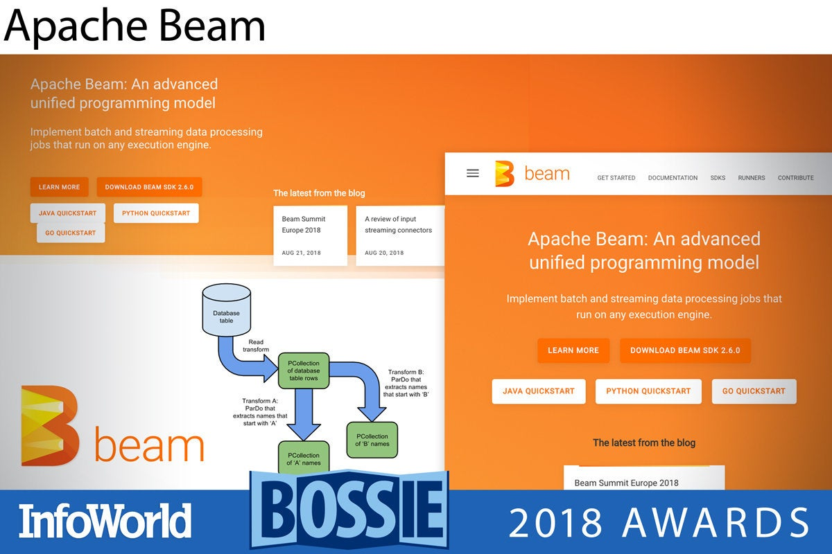 Apache beam medium