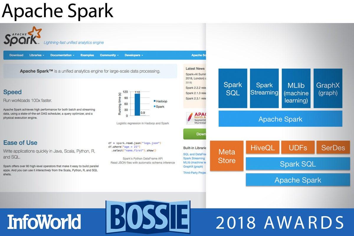 bos 2018 apache spark