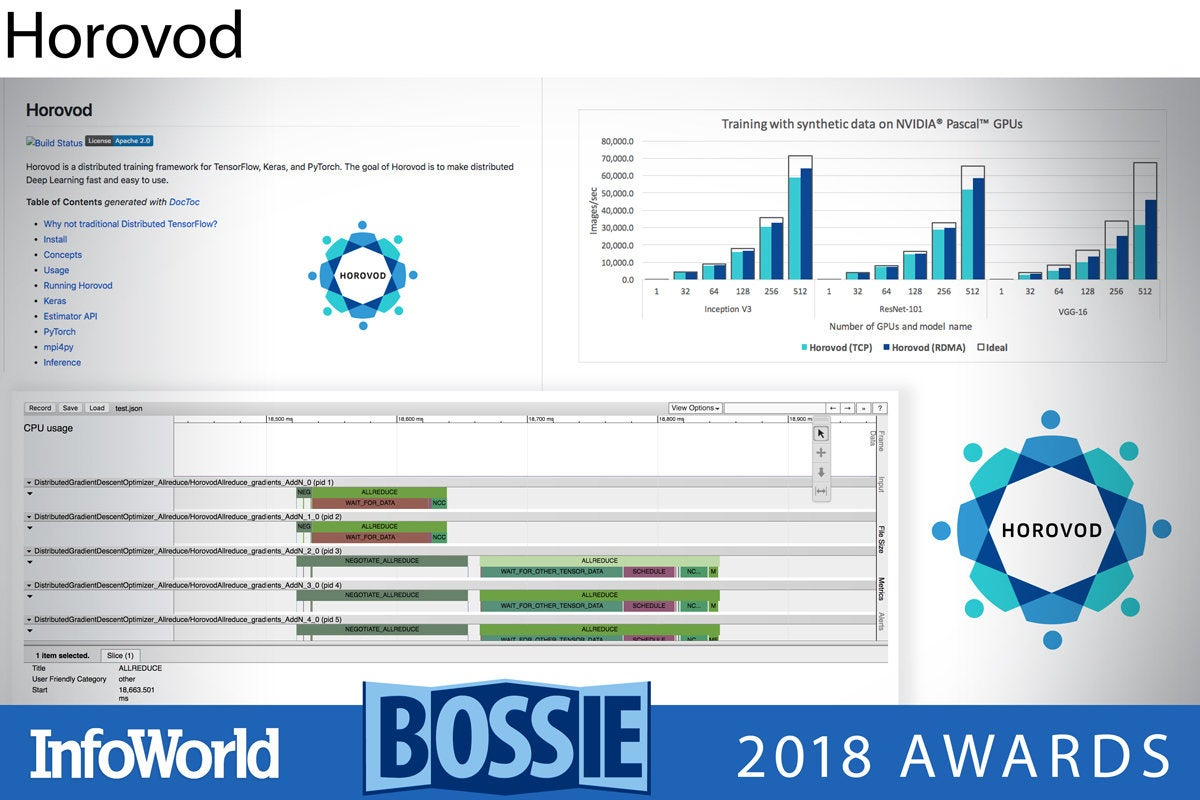 bos 2018 horovod