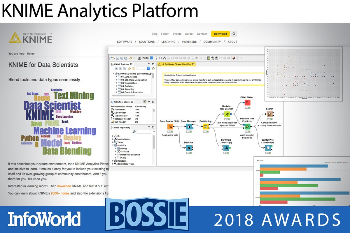 bos 2018 knime