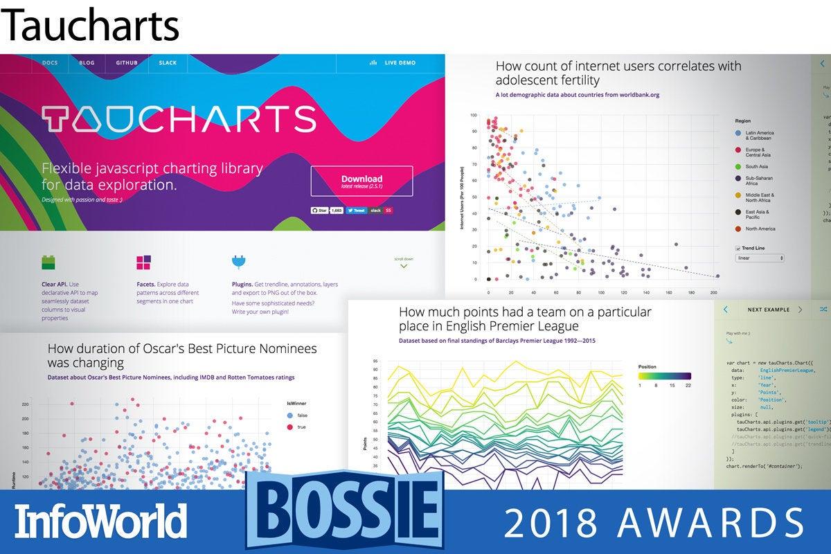 bos 2018 taucharts