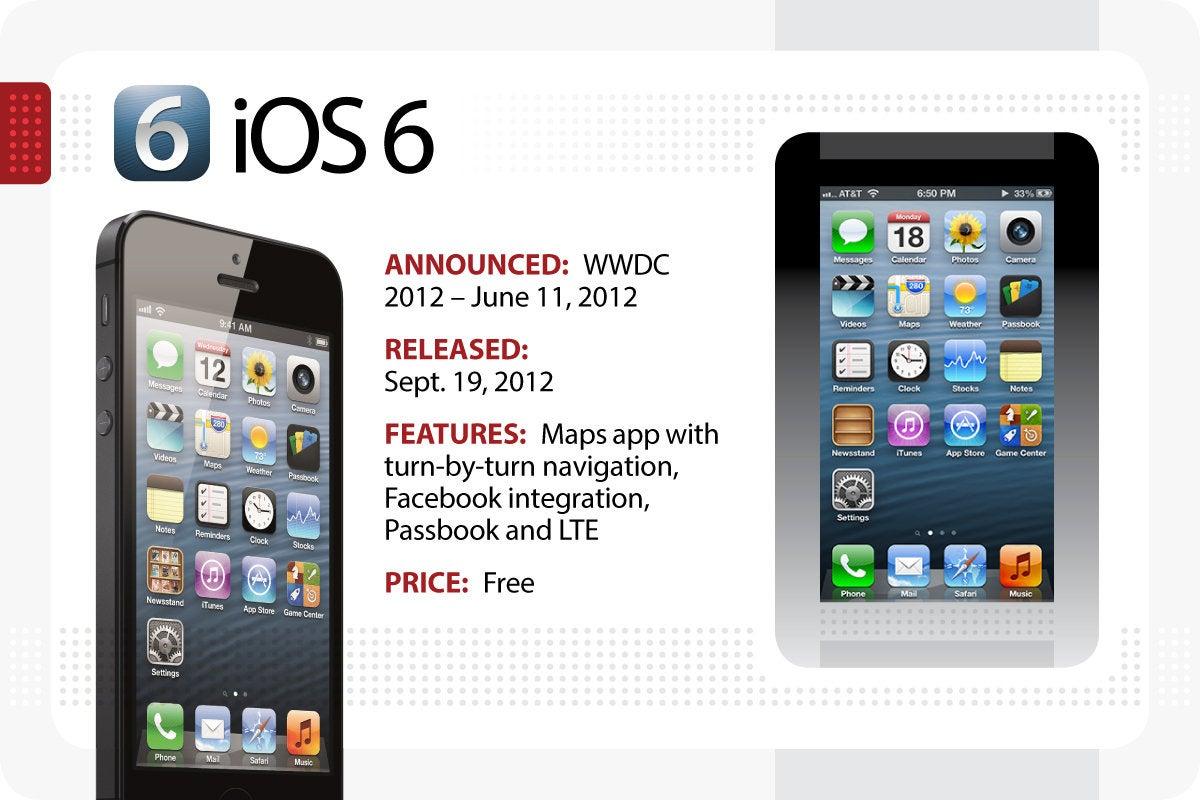 Computerworld > The Evolution of iOS > iOS 6