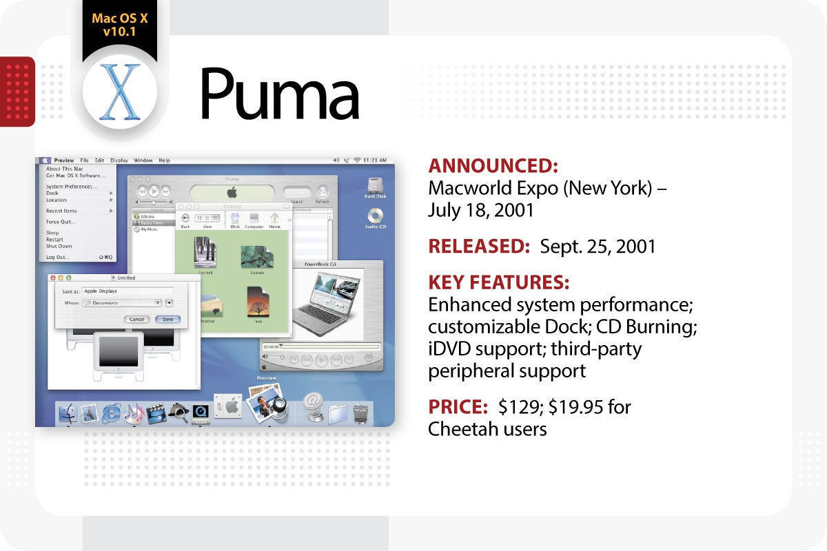 Computerworld > The Evolution of Mac OS X / macOS > Puma