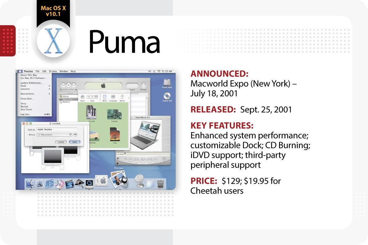 Computerworld > The Evolution of Mac OS X / macOS > Puma