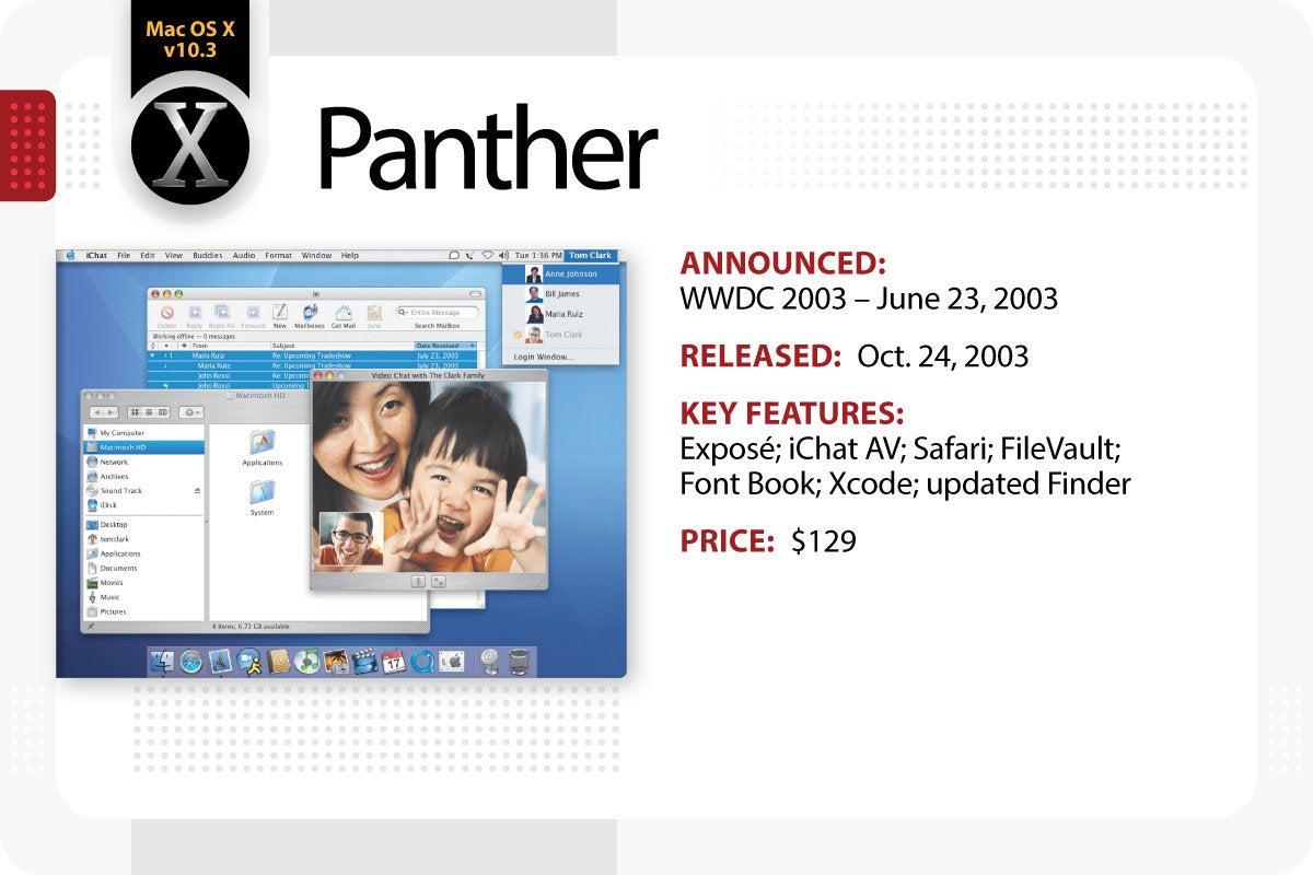 Computerworld > The Evolution of Mac OS X / macOS > Panther