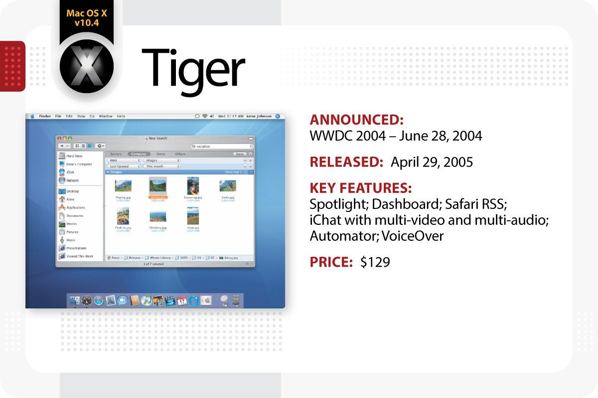 Computerworld > The Evolution of Mac OS X / macOS > TIger